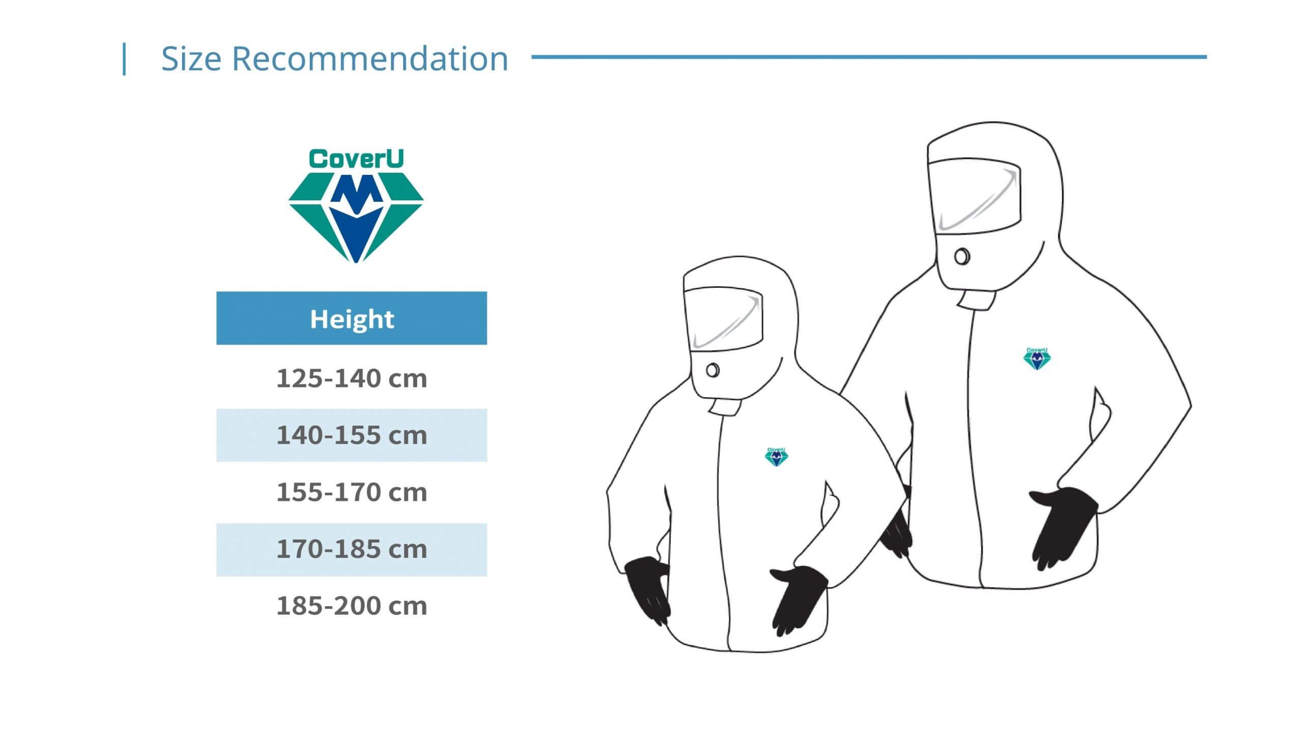medtecs flight-jacket size chart