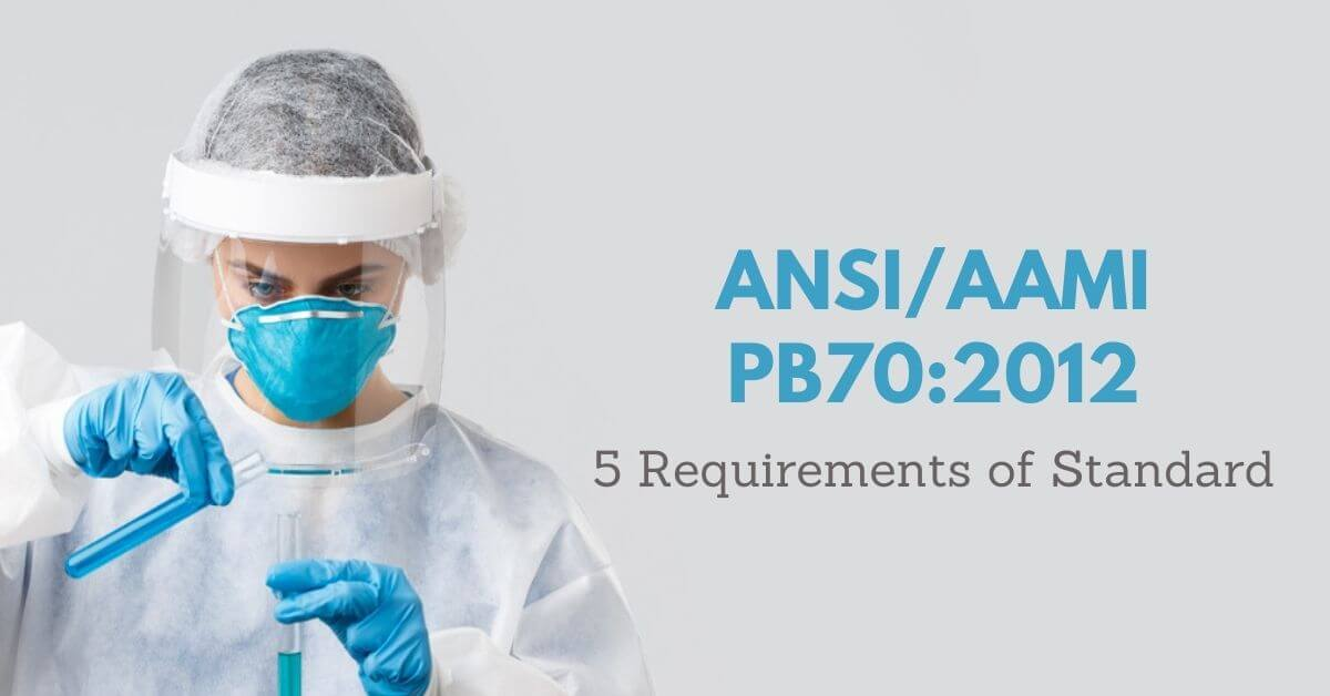 ANSI/AAMI PB70: 5 Requirements of Standard