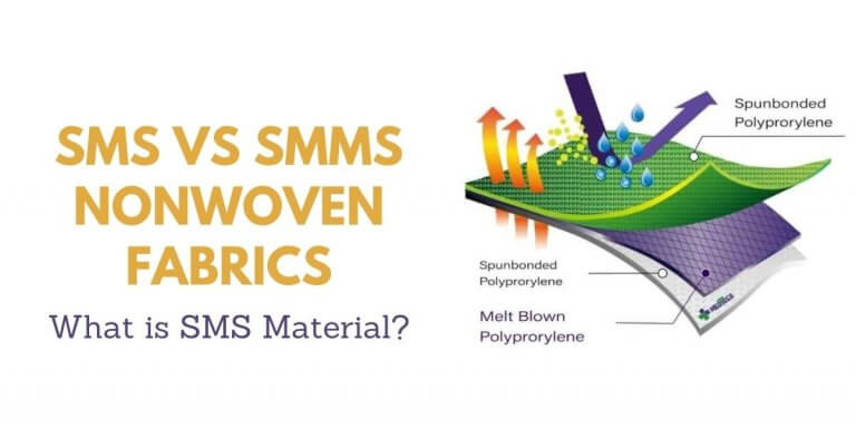 What is SMS Nonvowen Fabric